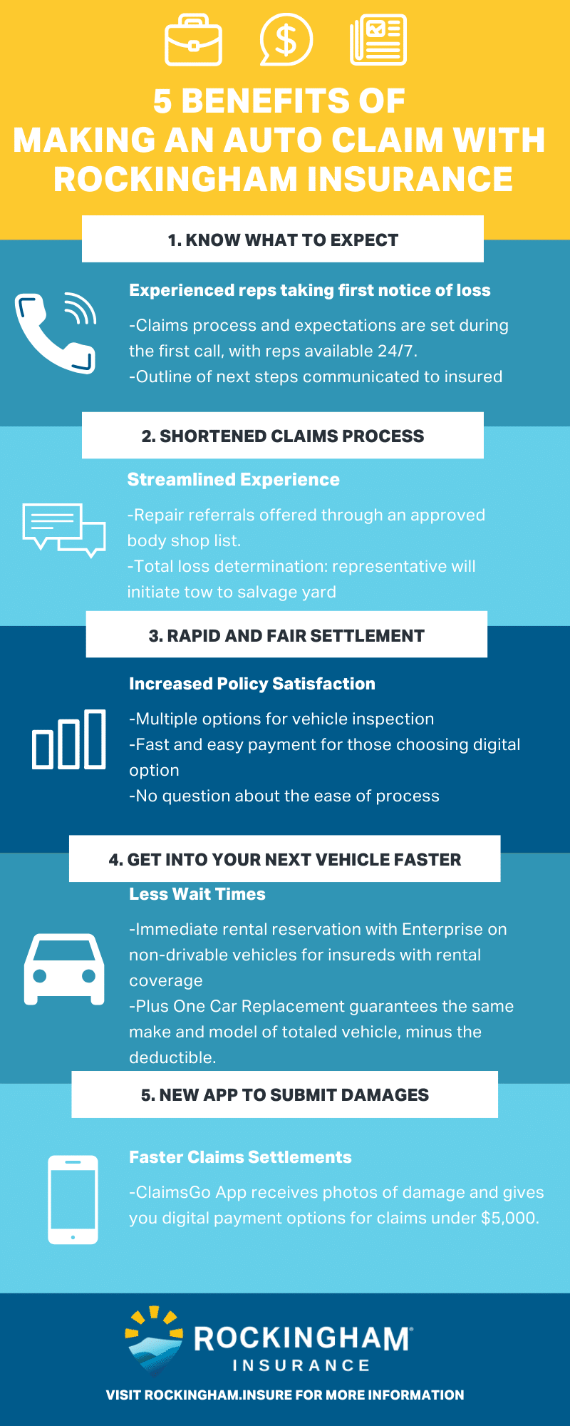 Claims experience infographic